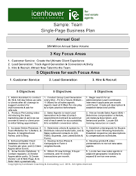 Real Estate Business Plan Template The One Page Real Estate Business Plan 5
