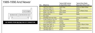 gm radio wiring harness diagram dolgular com jeep stereo wiring harness gm radio wiring harness diagram dolgular