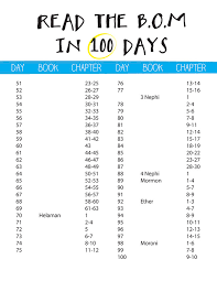 40 Day Book Of Mormon Reading Chart Your Schedule To Read The Book Of Mormon In 100 Days