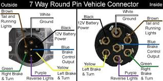 7 way trailer & rv plug diagram aj's truck & trailer center 7 Way Rv Plug Wiring Diagram wiring diagram for a 7 wire rv plug the wiring diagram, wiring diagram 7 way rv trailer plug wiring diagram