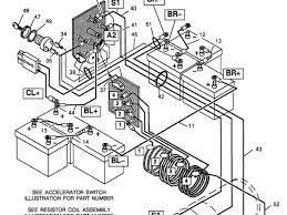 wiring of 1998 48 v electric club car wiring diagram wiring 2006 Club Car Wiring Diagram wiring of 1998 48 v electric club car wiring diagram, wiring of 1989 ezgo marathon 2006 club car wiring diagram 48 volt