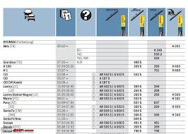 Auto Drive Wiper Blades Size Chart Coladot