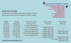 Medicine Dosage Chart For Infants Ibuprofen Dosing Chart Baby Bedowntowndaytona Com