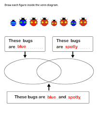 And Or Venn Diagram Count Bugs And Make Venn Diagram Worksheet Turtle Diary