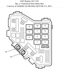 2004 honda pilot fuse box wiring diagram libraries 2003 honda pilot fuse diagram wiring diagram for you u20222003 honda civic fuse relay