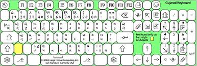 Lmg Arun Font Chart Gujarati Keyboard Stickers And Covers