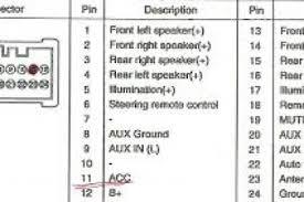 hyundai i30 radio wiring diagram 4k wallpapers car stereo audio 2002 hyundai accent radio wiring diagram hyundai elantra wiring diagram stereo 4k wallpapers car radio audio