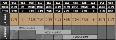 Ireland New Era Hat Size Chart 17929 1ea1e