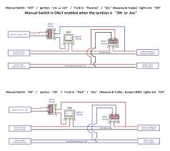 acme piu wiring diagram wire center \u2022 acme piu wiring diagram diesel generator control panel wiring diagram genset controller for rh autoctono me basic electrical wiring diagrams simple wiring diagrams