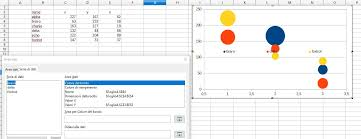 Libreoffice Org Chart How To Render Bubble Graph In Libreoffice Calc Ask Libreoffice