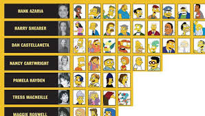 Simpsons Voices Infographic Infographics Blog