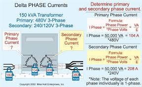 understanding the basics of delta transformer calculations Delta Transformers Diagrams delta transformer calculations fig 3 when solving for phase current, don't forget to divide the overall transformer kva rating by 3 delta transformer diagram