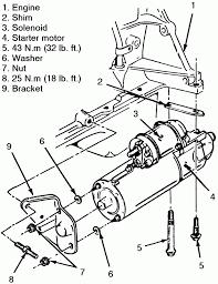 Wiring diagram 2000 pontiac grand prix starter wiring diagram pdf image schematic diagram 2000 pontiac
