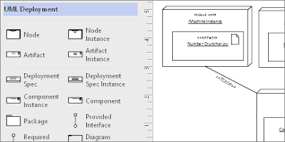 create a uml deployment diagram   visiouml deployment stencil  example shapes on the page