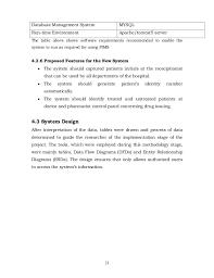 good descriptive essays place how to get homework custom term phd research proposal database your favourite place essay carpinteria rural friedrich