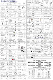 schematic symbols chart electric circuit symbols a considerably wiring diagram symbols and meaning at Wiring Diagram Symbols