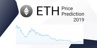 Ethereum Cost Chart