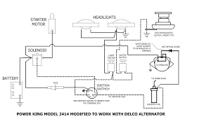 ford 5030 wiring diagram jlg wiring diagram for generator wiring ford 5030 wiring diagram