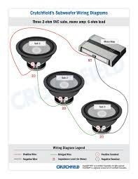 subwoofer wiring diagrams mono amplifier