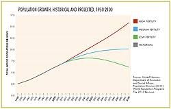 the world at billion can we stop growing now yale e un projected population growth