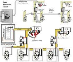 12 best breaker box and sub panel and home wiring info images basic household circuit breaker box and sub panel and 28 images 28 household electrical wiring 188 166 216 28 basic household wiring 188 166 216 220 240