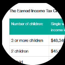 Income Credit Chart 2018 Earned Income Tax Credit Irs Earned Income Credit Chart