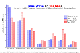 Blue Wave How About A Red Ebb Daily Yonder