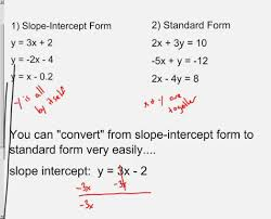 slope intercept form equation calculator finding linear equations