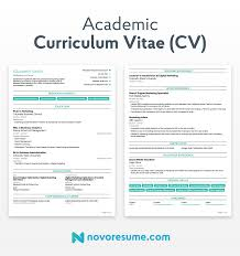 How To Write A Cv That Gets Noticed With 2019 Examples