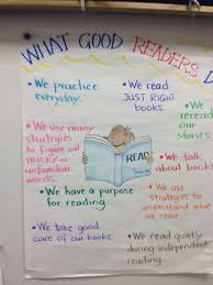 What Good Readers Do Chart Reading And Writing Chart Examples Salt Creek Teaching And