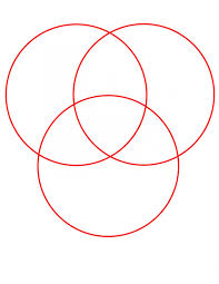 Venn Diagram 5 Circles 3 Way Venn Diagram 5 Circle Venn Diagram Unique Free Venn Diagram