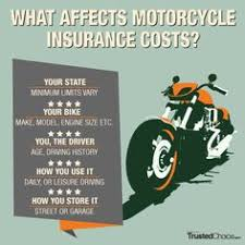 Insurance Quote For Motorcycle Cool 48 Best Insure My Motorcycle Images On Pinterest Motorcycles