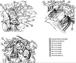 enclave engine diagram nice place to get wiring diagram • 2009 buick enclave engine diagram wiring diagram third level rh 19 9 15 jacobwinterstein com 09 buick enclave engine diagram 2012 buick enclave engine