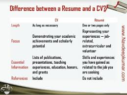 difference between a resume and a cv difference between resume difference  between resume cv biodata and