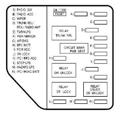 2001 oldsmobile alero fuse box wiring diagram land 2000 oldsmobile alero fuse box wiring diagram electrical 2001 oldsmobile alero blue navy 2000 oldsmobile alero