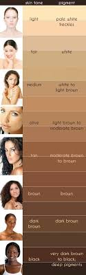 las i know i m not the only one wondering what skin tone i am
