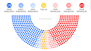Midterm Elections 2018 Results Chart Key House Races To Watch In 2018