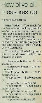 Butter To Olive Oil Conversion Chart Olive Oil Conversion Chart Use Instead Of Butter Or