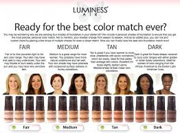 African American Complexion Chart Best Hair Color For Yellow Skin Tone Luxury Chart Warm