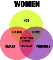 Girl Venn Diagram 70 Best Venn Diagrams Images Diagram Euler Diagram
