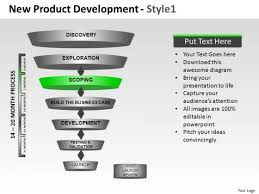 business plan for new product ppt  order essay online