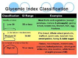 Brown Basmati Rice Glycemic Index Chart Basmati Rice Nutrition Diabetes Basmati Rice And Diabetes