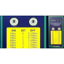 Set Timer 1 Minutes Set Timer One Minute Serpto Carpentersdaughter Co