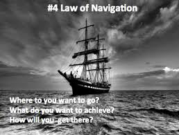 Charting A Course Sailing Charting The Course Ship Anyone Can Steer The Ship But It