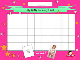 Potty Training Charts For Girls Potty Training In One Day Free Potty Training Charts