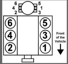 mopar ecu wiring regulator wiring diagram for car engine mopar hei wiring diagram chevrolet