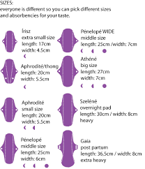 Sanitary Pad Size Chart Waste Free Periods Are Possible Heres How