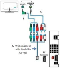 wii to component wiring diagram wiring diagrams second wii to component wiring diagram wiring diagram basic how to connect a nintendo wii philips