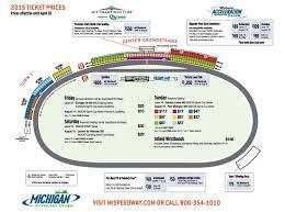 Skillful Dover International Raceway Seating Chart Daytona