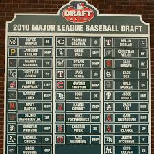Milwaukee Brewers 2019 Mlb Draft And Signing Tracker Brew